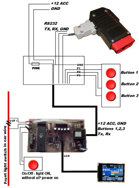 Can bus wiring diagram light